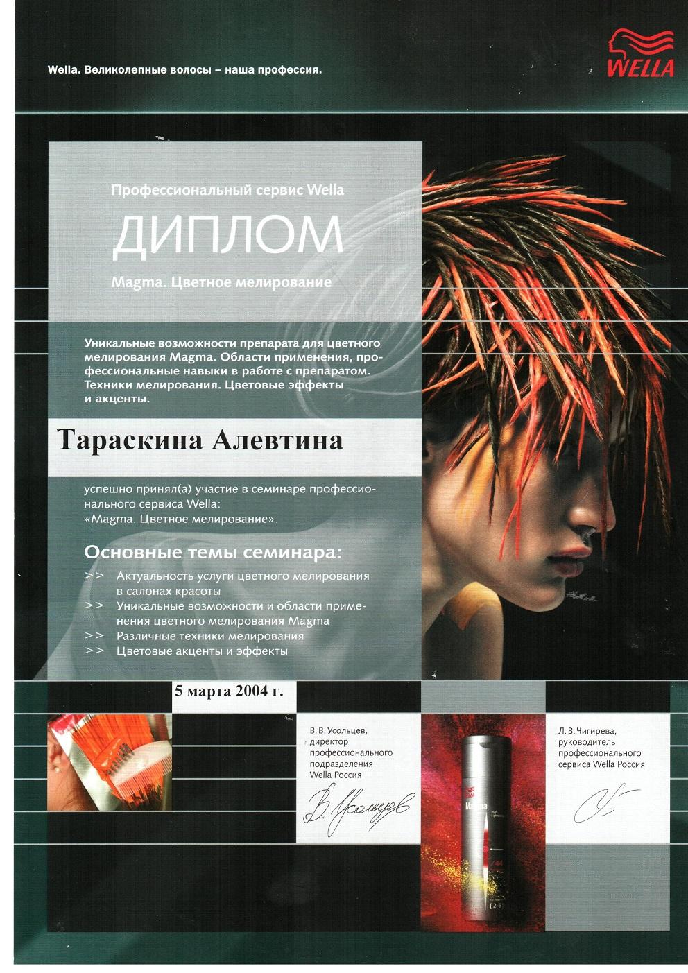 2004 Magma. Цветное мелирование